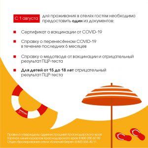 pravila-razmeshcheniya-infografika